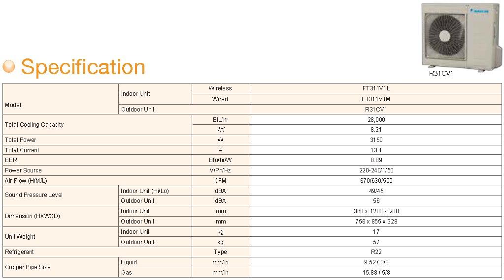 Daikin Cooling King Mifa Air Conditioning Sabah