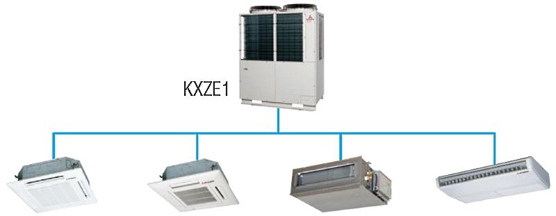 mitsubishi kxz vrf system